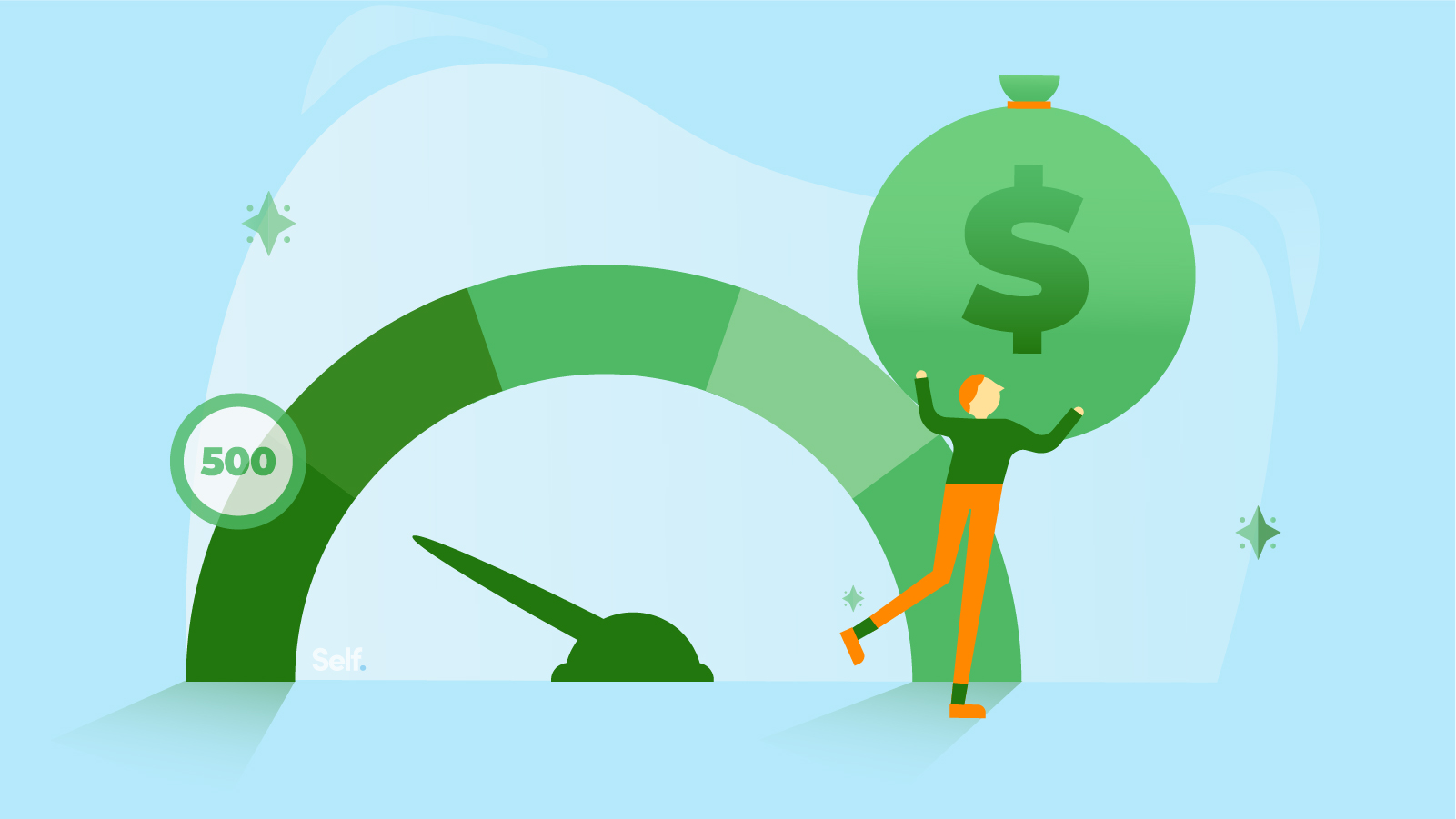 Loans For Bad Credit With Monthly Payments